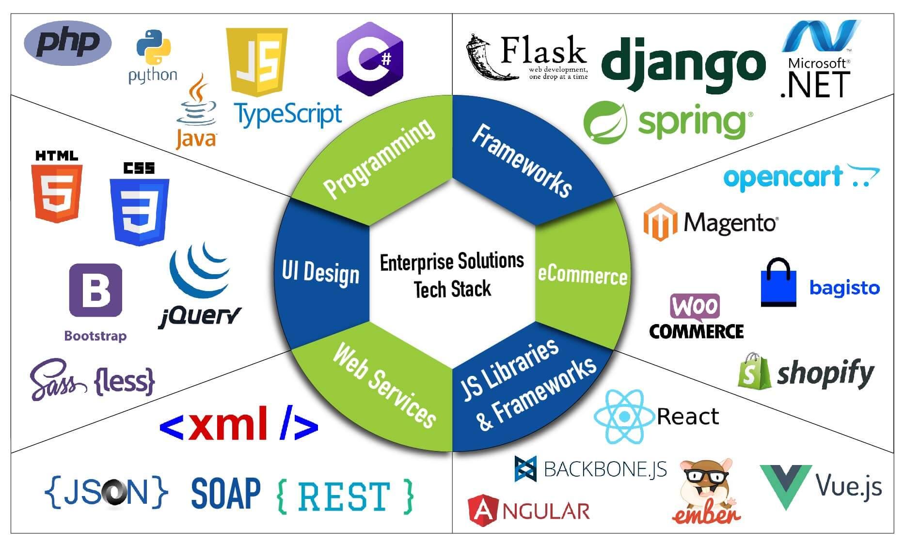 Enterprise_Solutions-01